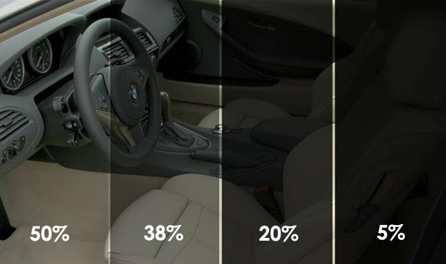 Autofólie - odstíny tónování autoskel